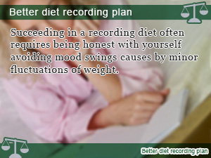 Better diet recording plan