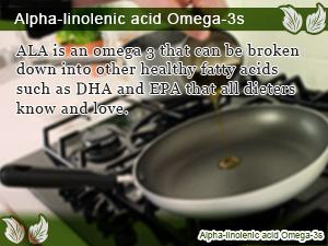 Alpha-linolenic acid Omega-3s