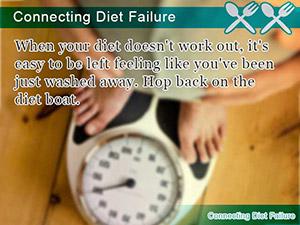 Connecting Diet Failure