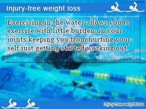 Injury-free weight loss