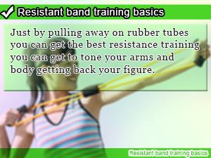 Resistant band training basics