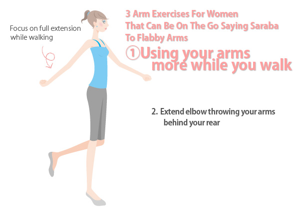 extend elbow throwing your arms behind your rear