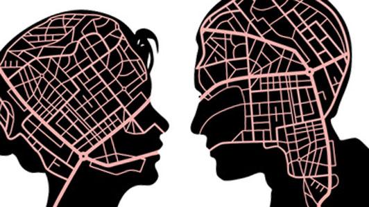 couple mindmap