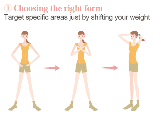 illustration showing proper form for the squat