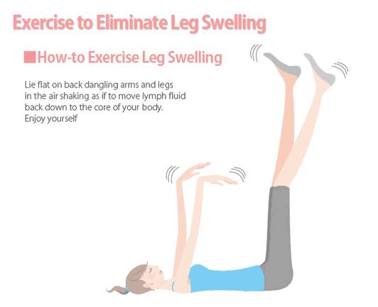 Exercise to Eliminate Leg Swelling