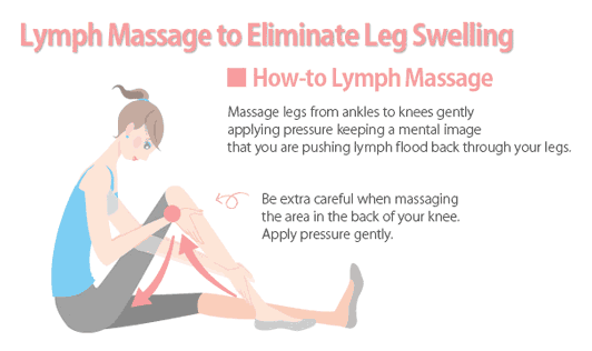 Lymph Massage To Eliminate Leg Swelling